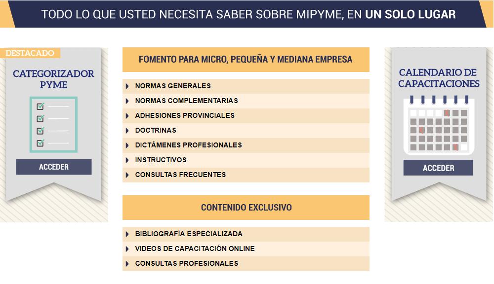 Con este producto la Editorial reúne las cuestiones propias y distintivas de las MIPyMES, que representan uno de los principales engranajes que impulsa la actividad económica del país.
