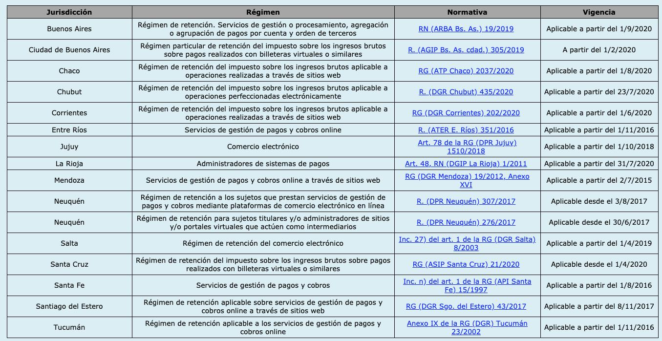Captura de Pantalla 2020-08-06 a la(s) 16.07.41
